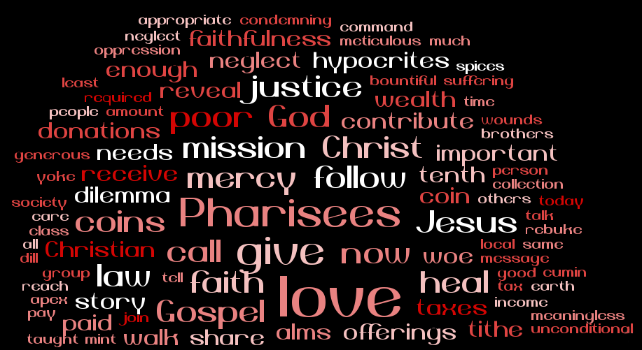 Let's Talk about the Pharisees - Word Cloud
